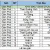 lịch thi đấu vòng bảng vck u21 quốc gia 2016