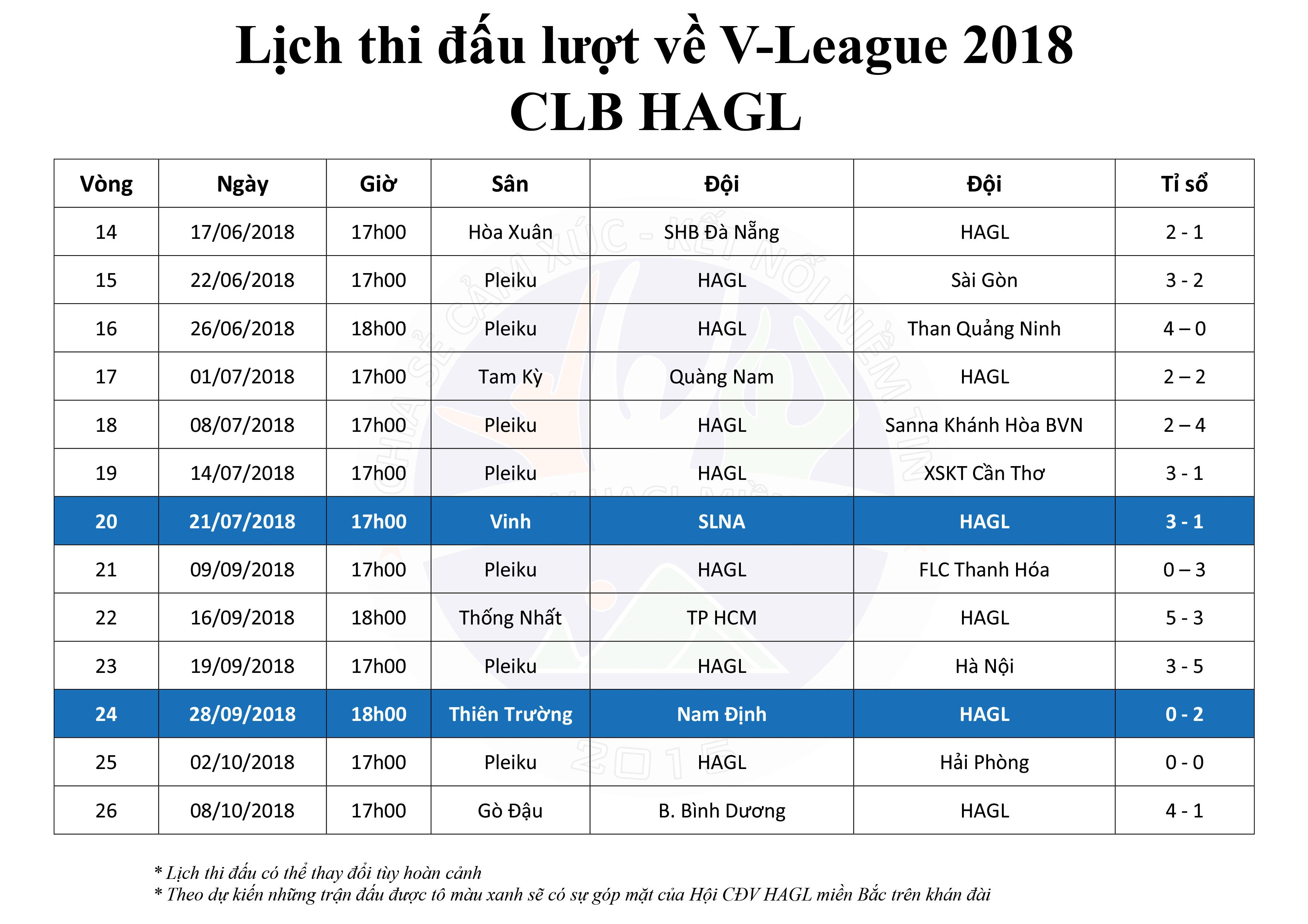 lượt về V-league 2018